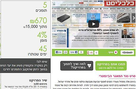 עמוד הפרויקט של התנועה לזכויות דיגיטליות באתר Headstart