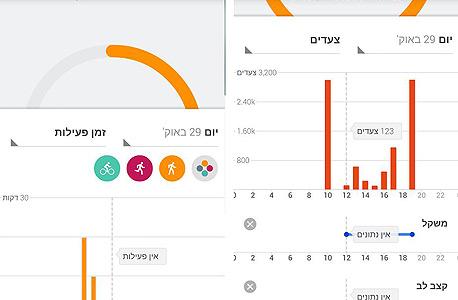 גוגל FIT בריאות כושר