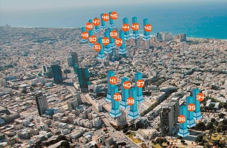 מפת המגדלים של תל אביב - דרום העיר