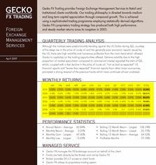 המסמך של גקו FX כביכול. בצהוב: תשואות העתק שגבירול הציגה