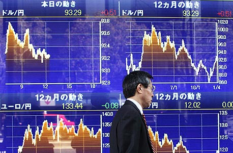 בורסות אסיה נסחרו בצל הודעת ברננקי: ניקיי עלה ב-1.7%
