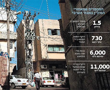 רחוב באום אל פאחם. 50 אלף תושבים, בלי בנייה לגובה