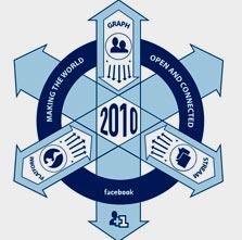 סמלי פייסבוק שהסתתר מאחורי הקפוצ