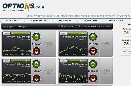 צילום מסך מתוך אתר options