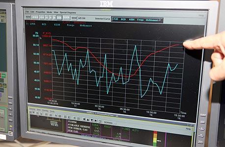 חברת חשמל תטמיע מערכת ניטור תהליכים עסקיים מבוססת בינה מלאכותית, צילום: יוסי וויס