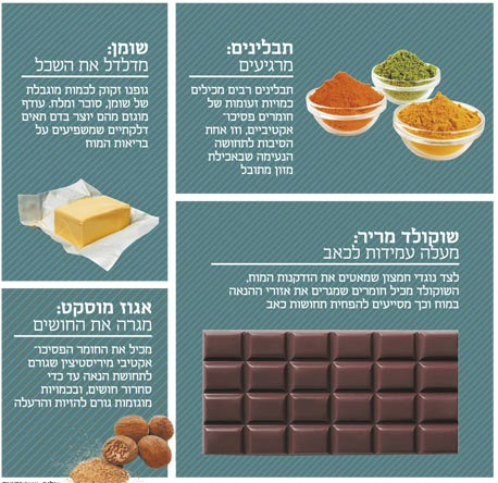 איך האוכל שלנו משפיע עלינו?