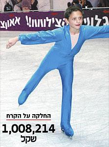 הקצבה ממשלתית להחלקה על קרח. ספורט אולימפי