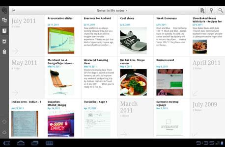 אוורנוט היא מאפליקציות הפתקים הנפוצות ביותר