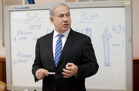 ראש הממשלה, בנימין נתניהו