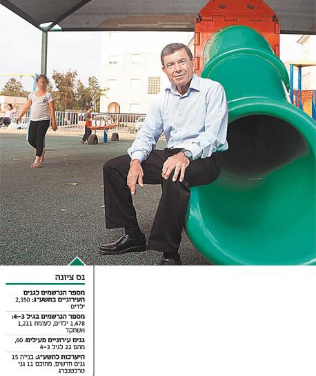 ראש עיריית נס ציונה, יוסי שבו, צילום: אוראל כהן