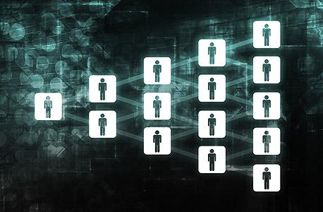 שיתוף הקבצים תורם לתאגידי התוכן