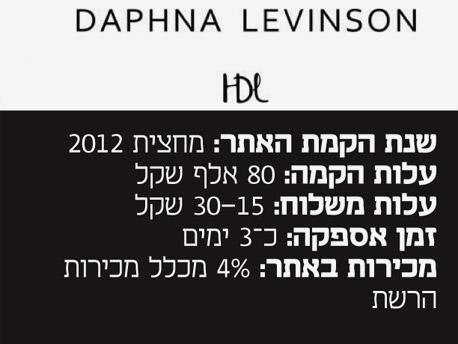 אינפו רשתות אופנה ישראליות אתרי אינטרנט קנייה דפנה לוינסון