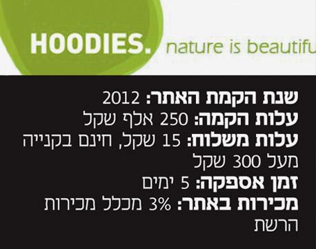 אינפו רשתות אופנה ישראליות אתרי אינטרנט קנייה hoodies