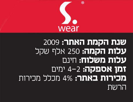 אינפו רשתות אופנה ישראליות אתרי אינטרנט קנייה swear