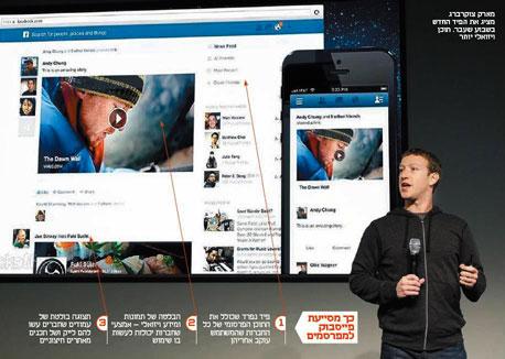 אינפו פייסבוק