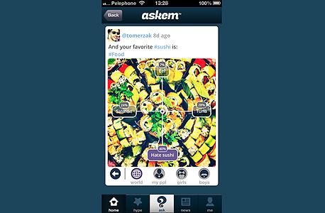 Askem אפליקציה חכמת ההמונים