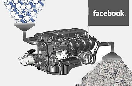 מטחנת הלייקים של פייסבוק תהרוס לכם את הפיד