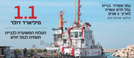 אינפו נמל אשדוד