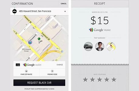 גוגל ונצ'רס השקיעה 258 מיליון דולר ב-Uber