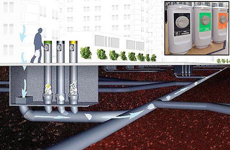 מערכת אשפה תת-קרקעית