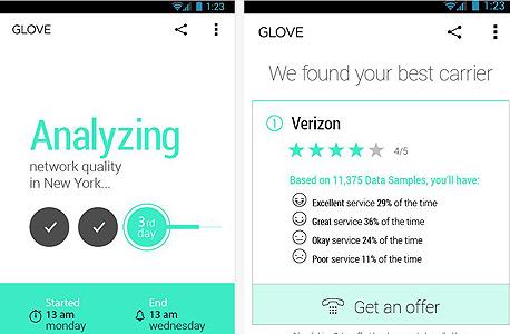 GLOVE אפליקציה מיפוי רשתות סלולר