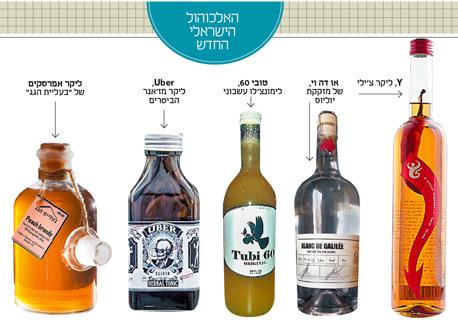 פנאי אלכוהול ישראלי