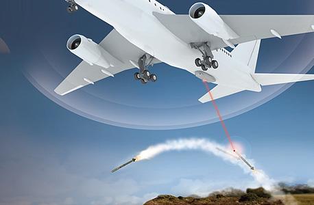 סי-מיוזיק מערכת הגנה מפני טילים אלביט מערכות אל על