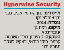 Hyperwise Security