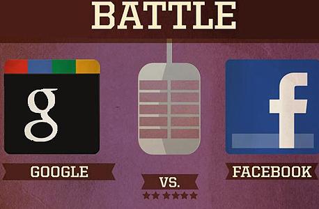 גוגל נגד פייסבוק