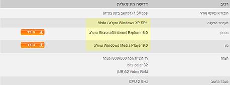 תמונה: כך משליכים הכנסות לאסלה. דרישות המערכת של אתר Orange Time שעלה בסוף 2008 נראות כאילו נלקחו מהאתר של מיקרוסופט בסוף 2004