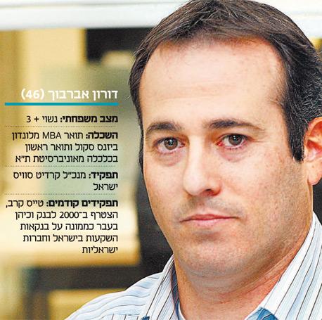 דורון אברבוך, צילום: אוראל כהן