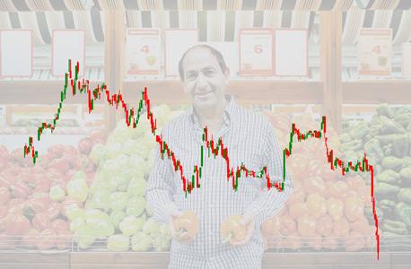 מניה מניות רמי לוי