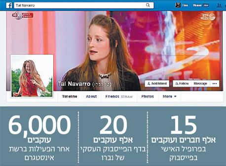 פרופיל הפייסבוק של נברו. מרואיינת פופולרית