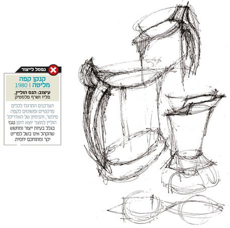 מוסף באזז 24.3.15 אקטואלי העולם כבר מלא בפרקטיות נפסל לייצור  קנקן קפה מליטה