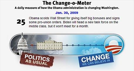 Change-O-Metere יישום שבודק את ביצועי ברק אובמה, צילום מסך: slate.com