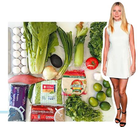"""גווינת פאלטרו וצילום הקניות שלה בתחילת """"אתגר בולי המזון"""". נשברה כבר ביום הרביעי"""