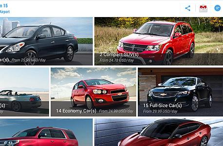 Car Rentals Market