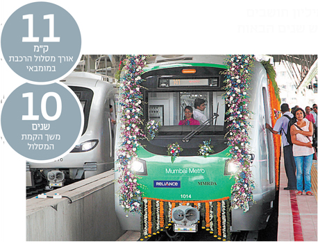 חנוכת קו הרכבת הראשון במומבאי ב-2014, צילום: אי פי איי