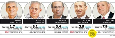 , צילום: אוראל כהן, אריאל בשור ועמית שעל