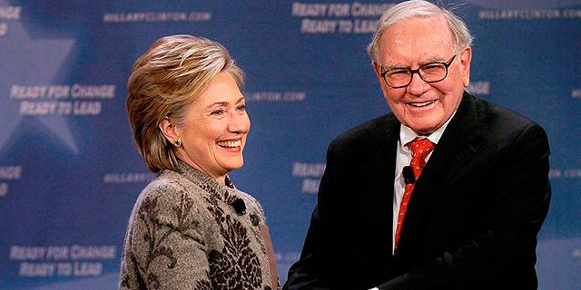 סיכויי הניצחון של הילארי העשירו את המיליארדרים ב-37 מיליארד דולר ביום אחד