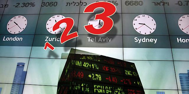 השווקים סיימו את הרבעון הגרוע מ-2011 - בתקווה שהרע מאחורינו