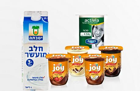 מוצרי חלב שטראוס