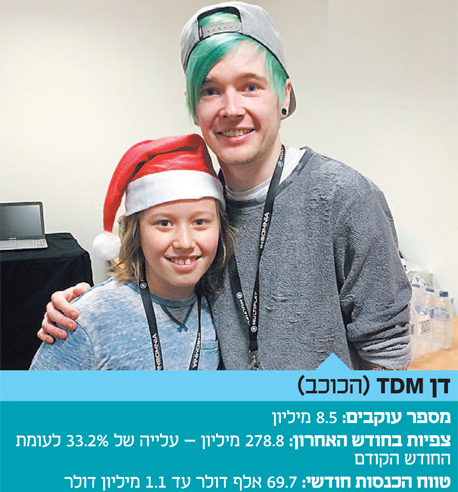 דן TDM (הכוכב) עם איתמר, בנו של הכותב