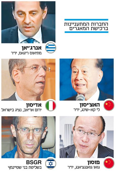 , צילום: עמית שעל, אוראל כהן, גיא אסיאג