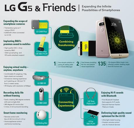 """LG G5 סמארטפון VR, צילום: יח""""צ LG"""