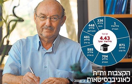 שלמה גרוסמן