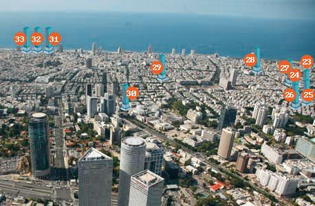 מפת המגדלים של תל אביב - מרכז העיר