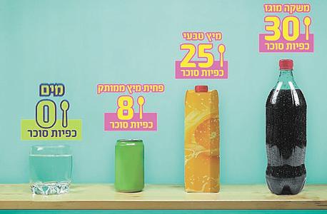 מתוך הפרסומת של משרד הבריאות