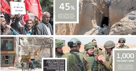 """אינפו חמאס, צילומים: אוראל כהן, דובר צה""""ל, אי.אף.פי, רויטרס"""