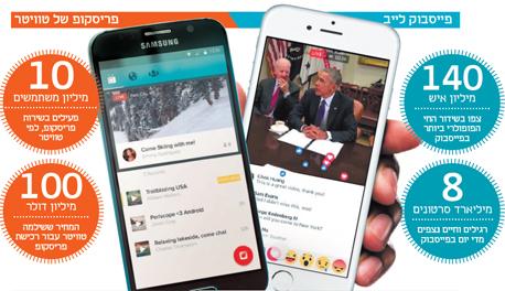 אינפו טכנולוגי מהפכה בשידור חי  פייסבוק לייב פריסקופ של טוויטר